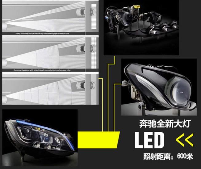 賓士全新一代LED大燈