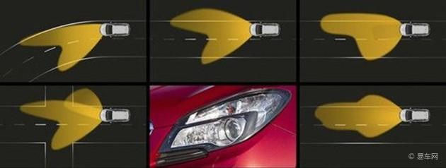 「人眼隨動頭燈照明」的新技術