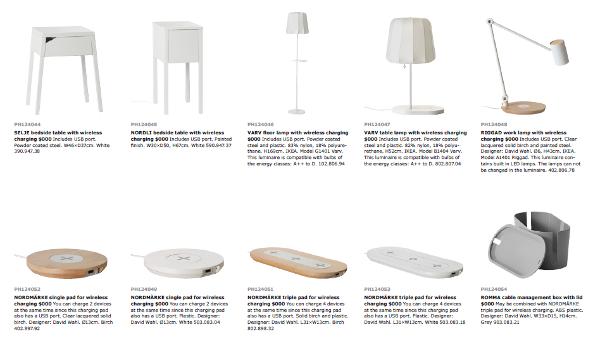 Ikea無線充電家居產品4月開售,在燈具導入充電板與採用qi標準成焦點 Ledinside