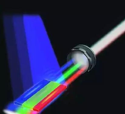 能發白光的激光器