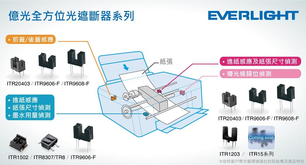 億光與事務機大廠合作推出事務機,反射式光遮斷器科技距離感應量身訂作。(億光/LEDinside)