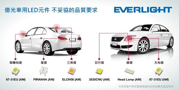億光車用LED元件符合車規信賴性規範 品質要求高