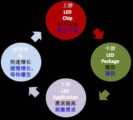 http://p.ledinside.cn/led/2017-03/1489131117_26082.jpg