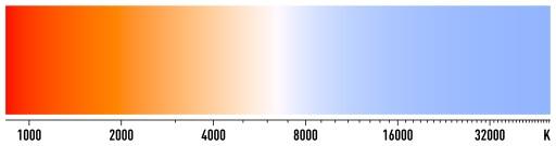 色溫對照顏色
