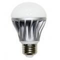 淺析LED燈具發熱及散熱塗料應用
