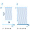 採用LCC拓撲實現寬輸出範圍LED驅
