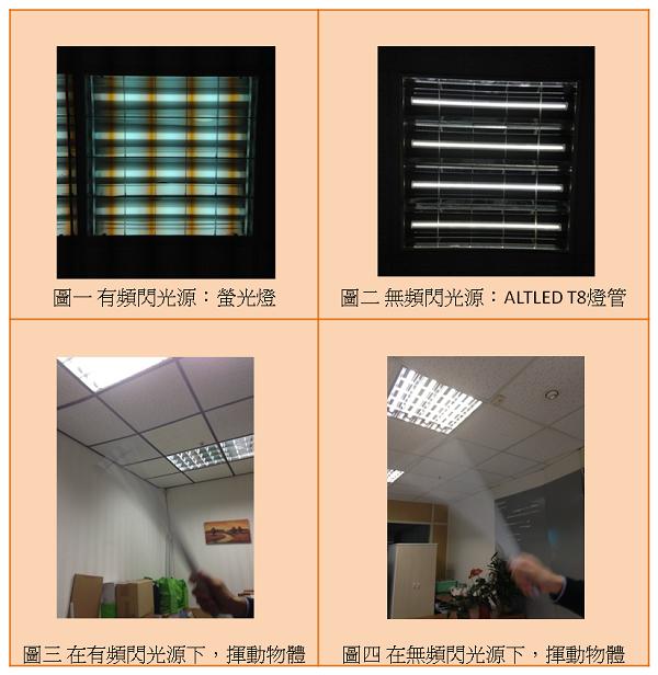 表一  LED頻閃效應說明